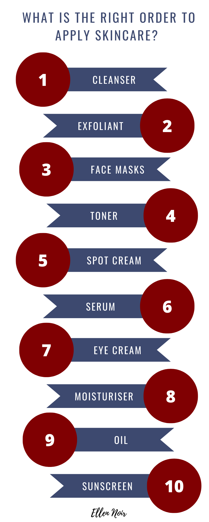 order to apply skincare