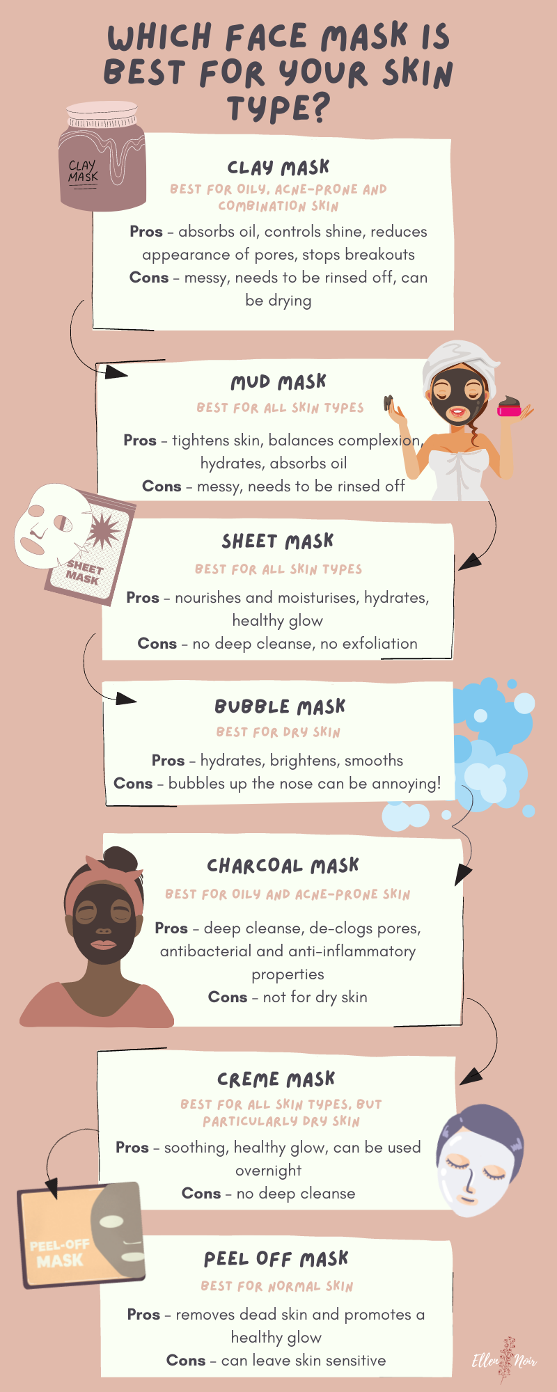 which face mask is best for your skin type